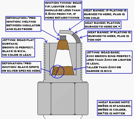 how to read spark plugs.jpg